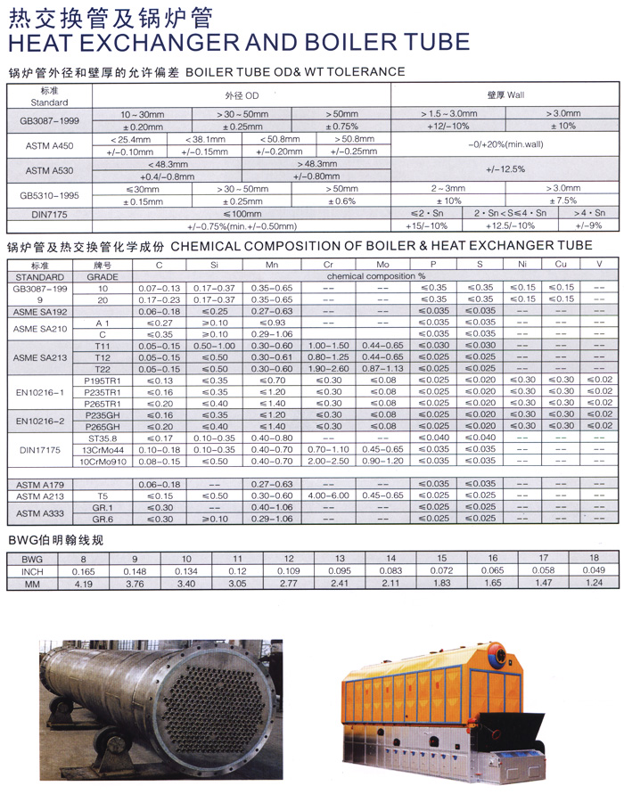 Heat exchanger and boiler tube